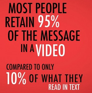Find out more about video marketing