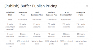 Social Management Buffer - Prices