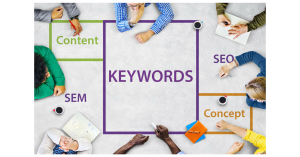 Business Blogging - Keywords, SEM, SEO, Content