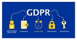 GDPR - Check List