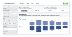 Targeting on Facebook